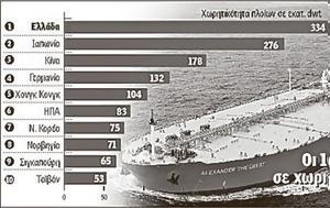 Τιτανικός, - Γνωστοί, titanikos, - gnostoi