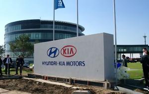 Ποιος, Hyundai, Κia, poios, Hyundai, kia