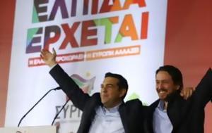 Ιγκλέσιας, Τσίπρα, igklesias, tsipra