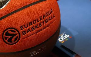 Euroleague, Novasports