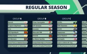 FIBA Champions League#039s, Aris, PAOK