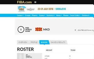 FIBA, Μακεδονία, Σκοπίων, FIBA, makedonia, skopion