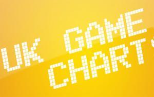 Tα UK game charts της εβδομάδας που πέρασε