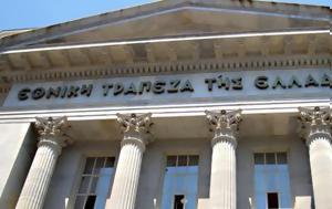 ΤΧΣ, Εθνικής Τράπεζας, tchs, ethnikis trapezas
