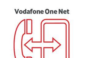 Αδιάλειπτη, Vodafone One Net, adialeipti, Vodafone One Net