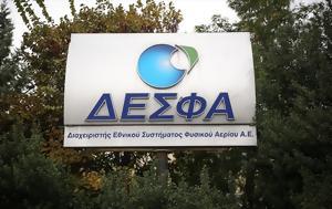 Socar, Collapse, DESFA, Greece