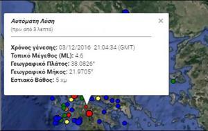 Σεισμός 46 Ρίχτερ, Πάτρα - ΤΩΡΑ, seismos 46 richter, patra - tora
