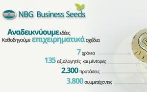 ΝΒG Business Seeds, nvG Business Seeds