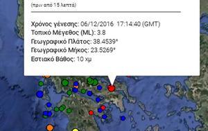 Σεισμός, Χαλκίδα- Ταρακουνήθηκε, Αττική, seismos, chalkida- tarakounithike, attiki