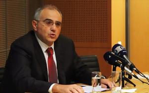 Eurobanks Karamouzis, Hellenic Bank Associations