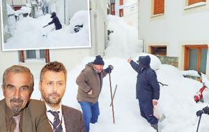 Χιονιάς Νο 3, chionias no 3