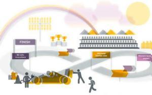 CA Technologies, Agile, DevOps
