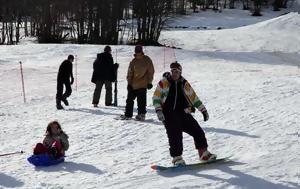 Χιονοδρομικά Κέντρα, Τράπεζας Πειραιώς, chionodromika kentra, trapezas peiraios