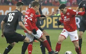 Μάιντς - Κολωνία 0-0, maints - kolonia 0-0