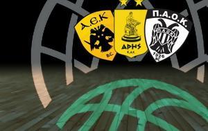 FIBA Champions League, AEK Aris PAOK
