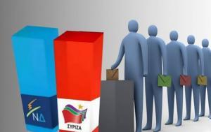 Δημοσκόπηση, Δεύτερο, ΣΥΡΙΖΑ, Ποια, Βουλή, dimoskopisi, deftero, syriza, poia, vouli