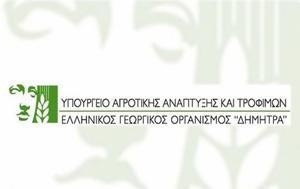 Προσλήψεις, ΕΛΓΟ ΔΗΜΗΤΡΑ, proslipseis, elgo dimitra