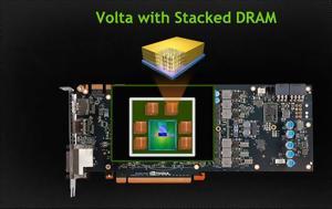 Volta GPU, NVIDIA
