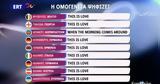 Eurovision,