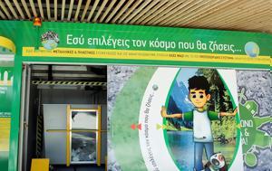 Πάρκο Περιβαλλοντικής Εκπαίδευσης, Ανακύκλωσης, Αγίους Αναργύρους, parko perivallontikis ekpaidefsis, anakyklosis, agious anargyrous