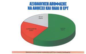 Έρευνα, Alco, ΕΡΤ –, erevna, Alco, ert –