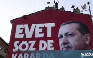 Τουρκία, Αυτό, tourkia, afto