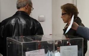 Σερβία, Δημοκρατίας, servia, dimokratias