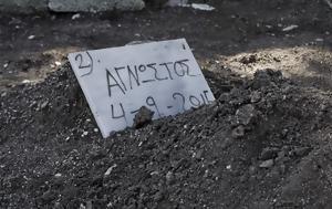 «Το δικαίωμα στο νεκροταφείο» για τους πρόσφυγες