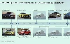 VW T-Roc Polo Touareg, Jetta