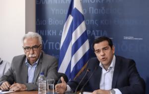 Παροχές Τσίπρα, Παιδεία, Καταργεί, ΑΕΙ Δυτικής Αττικής, paroches tsipra, paideia, katargei, aei dytikis attikis