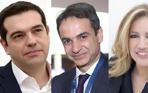 Μνημόνια, Τσίπρας Μητσοτάκης Γεννηματά, mnimonia, tsipras mitsotakis gennimata