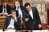 Τέλος, Τσίπρας,telos, tsipras