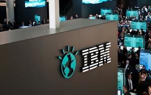 IBM, Software-Defined Storage Software Market