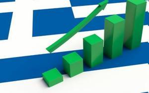 Επιστροφή, Eurobank, epistrofi, Eurobank
