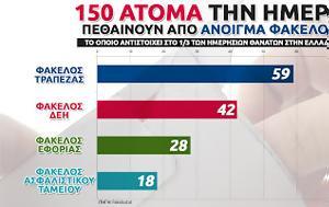 150, Ελλάδα, 150, ellada