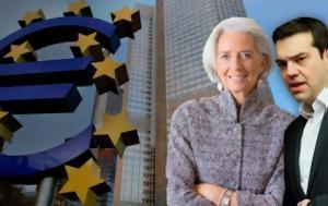 Δήλωση, ΔΝΤ, Ελλάδα…, dilosi, dnt, ellada…