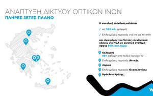 3ετες, WIND, Ελλάδας, 3etes, WIND, elladas