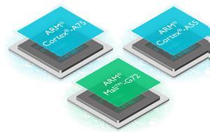ARM, Ανακοίνωσε, Cortex A75 Cortex A55, Mali G72, ARM, anakoinose, Cortex A75 Cortex A55, Mali G72