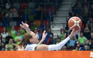 Slovenia, Greece National Team, FIBA EuroBasket Women 2017