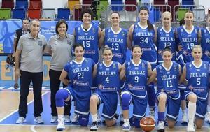 Eurobasket, Ηττα, Ελλάδας 70-63, Γαλλία, Eurobasket, itta, elladas 70-63, gallia