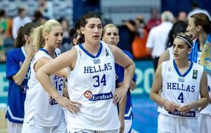 Eurobasket, Εθνική Γυναικών, Eurobasket, ethniki gynaikon