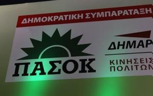 Ημερίδα, Δημοκρατικής Συμπαράταξης, Θεσσαλονίκη, imerida, dimokratikis sybarataxis, thessaloniki