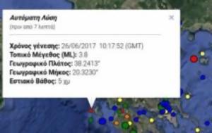 Σεισμός 38, seismos 38
