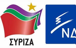 Πόλεμος, Ν Ε, ΣΥΡΙΖΑ, Ν Δ, polemos, n e, syriza, n d