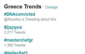 4 στα 10 trend hashtags κατα του @atsipras στο twitter - κατι δεν κανουν καθολου καλα στο μαξιμου