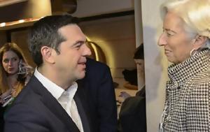 Επιστολή Τσίπρα, ΔΝΤ, epistoli tsipra, dnt
