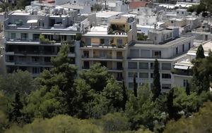 Property, Highest AirBnB, Greek