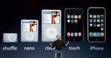 Apple, Pod Shuffle,Pod Nano