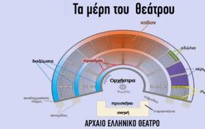 Επιδαύρου, Ελληνικής, epidavrou, ellinikis