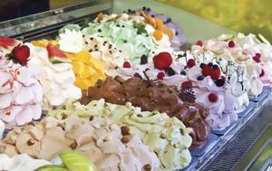 Η… κάθε άλλο παρά ξεκάθαρη ιστορία του παγωτού